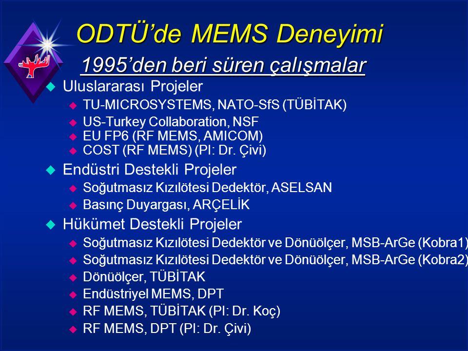 ODTÜ'de MEMS Deneyimi u Uluslararası Projeler u TU-MICROSYSTEMS, NATO-SfS (TÜBİTAK) u US-Turkey Collaboration, NSF u EU FP6 (RF MEMS, AMICOM) u COST (RF MEMS) (PI: Dr.