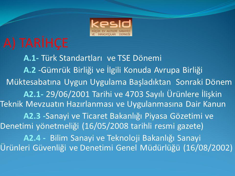 A) TARİHÇE A.1- Türk Standartları ve TSE Dönemi A.2 -Gümrük Birliği ve İlgili Konuda Avrupa Birliği Müktesabatına Uygun Uygulama Başladıktan Sonraki Dönem A2.1- 29/06/2001 Tarihi ve 4703 Sayılı Ürünlere İlişkin Teknik Mevzuatın Hazırlanması ve Uygulanmasına Dair Kanun A2.3 -Sanayi ve Ticaret Bakanlığı Piyasa Gözetimi ve Denetimi yönetmeliği (16/05/2008 tarihli resmi gazete) A2.4 - Bilim Sanayi ve Teknoloji Bakanlığı Sanayi Ürünleri Güvenliği ve Denetimi Genel Müdürlüğü (16/08/2002)