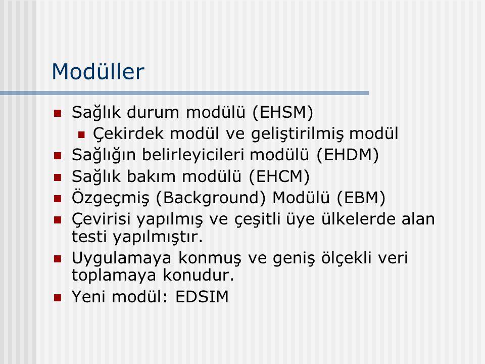 Modüller Sağlık durum modülü (EHSM) Çekirdek modül ve geliştirilmiş modül Sağlığın belirleyicileri modülü (EHDM) Sağlık bakım modülü (EHCM) Özgeçmiş (Background) Modülü (EBM) Çevirisi yapılmış ve çeşitli üye ülkelerde alan testi yapılmıştır.
