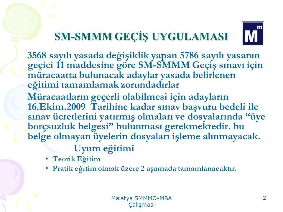 Malatya SMMMO-MBA Çalışması 3