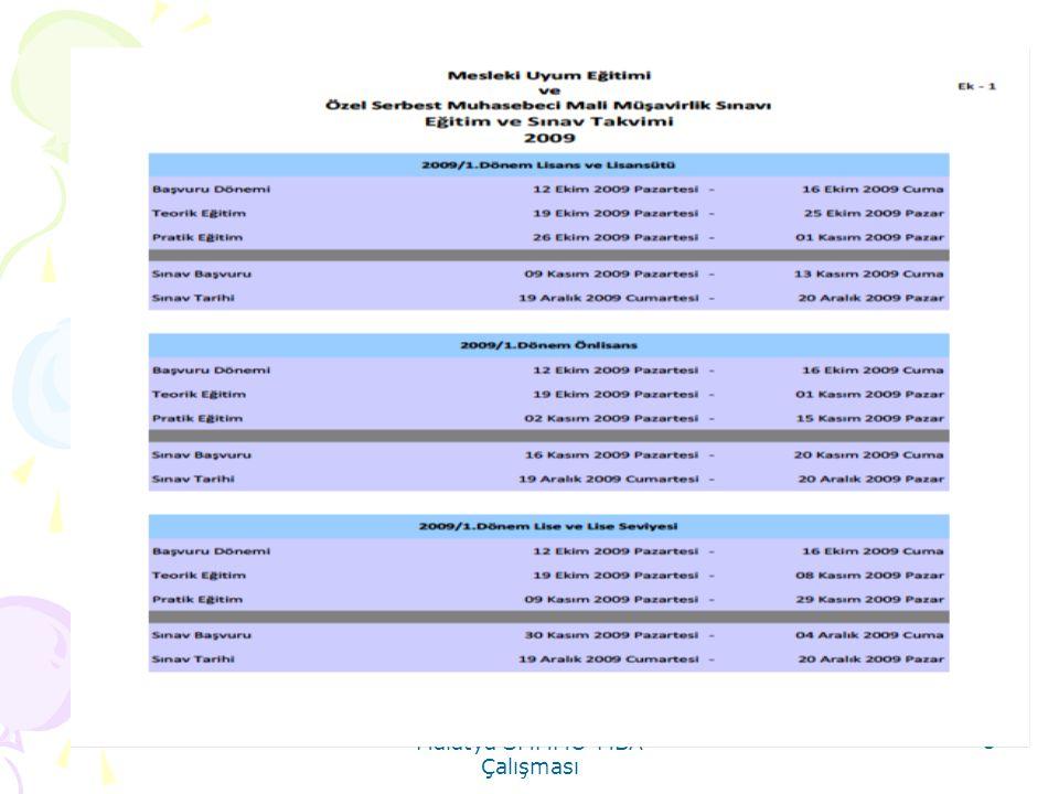 6 SM-SMMM GEÇİŞ UYGULAMASI SM-SMM M GEÇİŞ SINAVI YERLERİ ANKARA-İSTANBUL-İZMİR SMMM Sınav Programı Dersleri 4 Ders 5 oturumlu ve klasik sınav olacak I-Muhasebe ve Muhasebe Denetimi II-Meslek Hukuku ve Etik III-Vergi Mevzuatı ve Uygulaması IV-Genel Hukuk