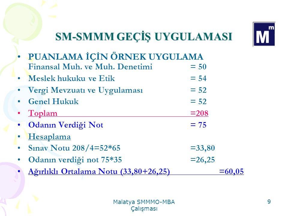 Malatya SMMMO-MBA Çalışması 10 PRATİK EĞİTİM SM-SMMM Geçiş müracaatında bulunan Tüm üyeler için başlama tarihi 19.Ekim.2009