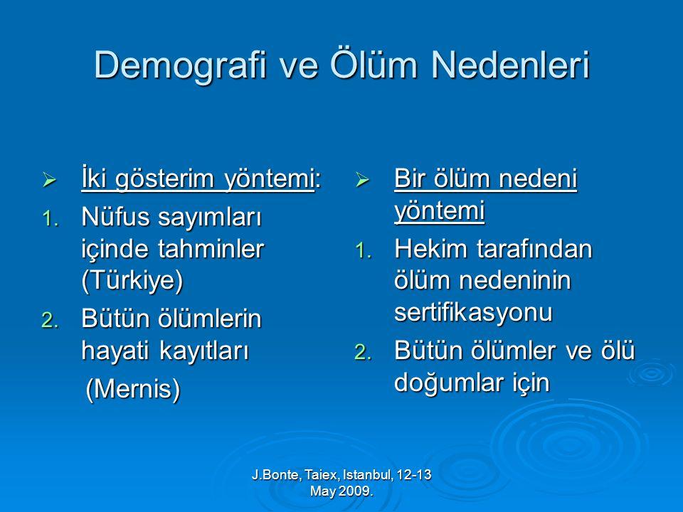 J.Bonte, Taiex, Istanbul, 12-13 May 2009. Demografi ve Ölüm Nedenleri  İki gösterim yöntemi: 1.