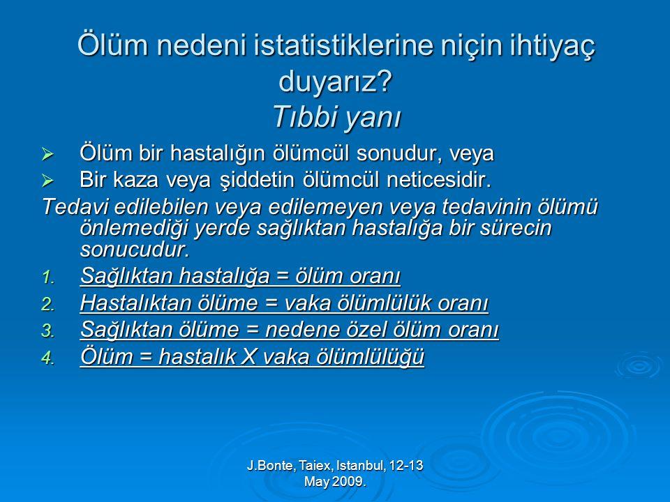 J.Bonte, Taiex, Istanbul, 12-13 May 2009. Ölüm nedeni istatistiklerine niçin ihtiyaç duyarız.