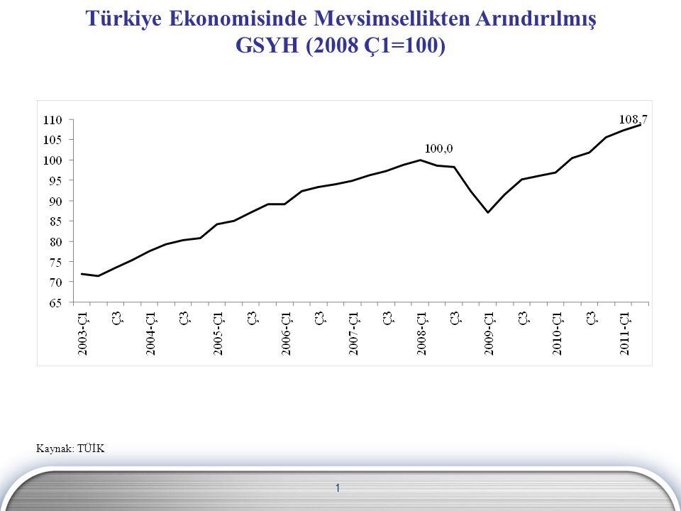 1 Türkiye Ekonomisinde Mevsimsellikten Arındırılmış GSYH (2008 Ç1=100) Kaynak: TÜİK