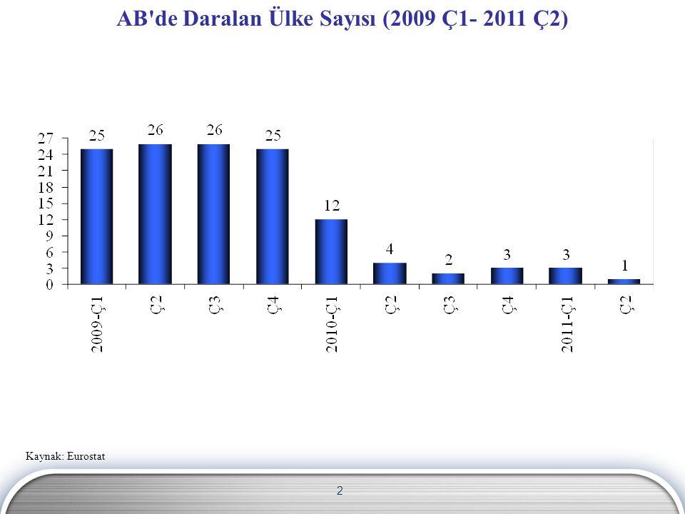 2 AB de Daralan Ülke Sayısı (2009 Ç1- 2011 Ç2) Kaynak: Eurostat