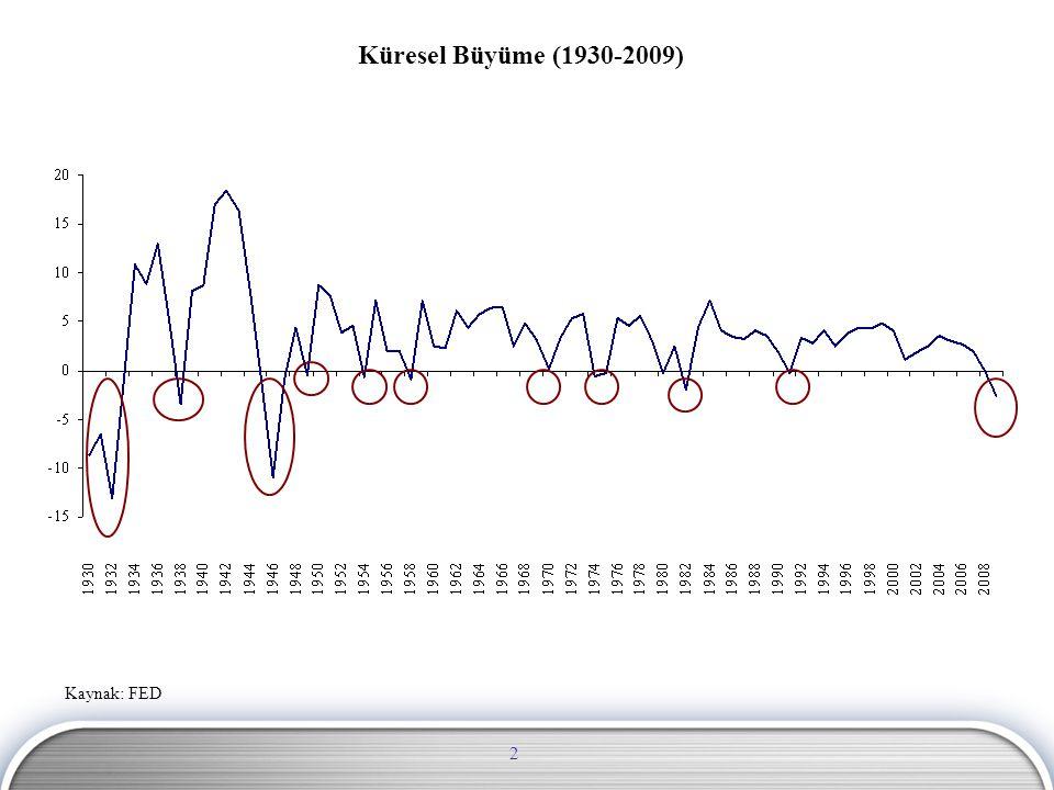Kaynak: FED 2 Küresel Büyüme (1930-2009)