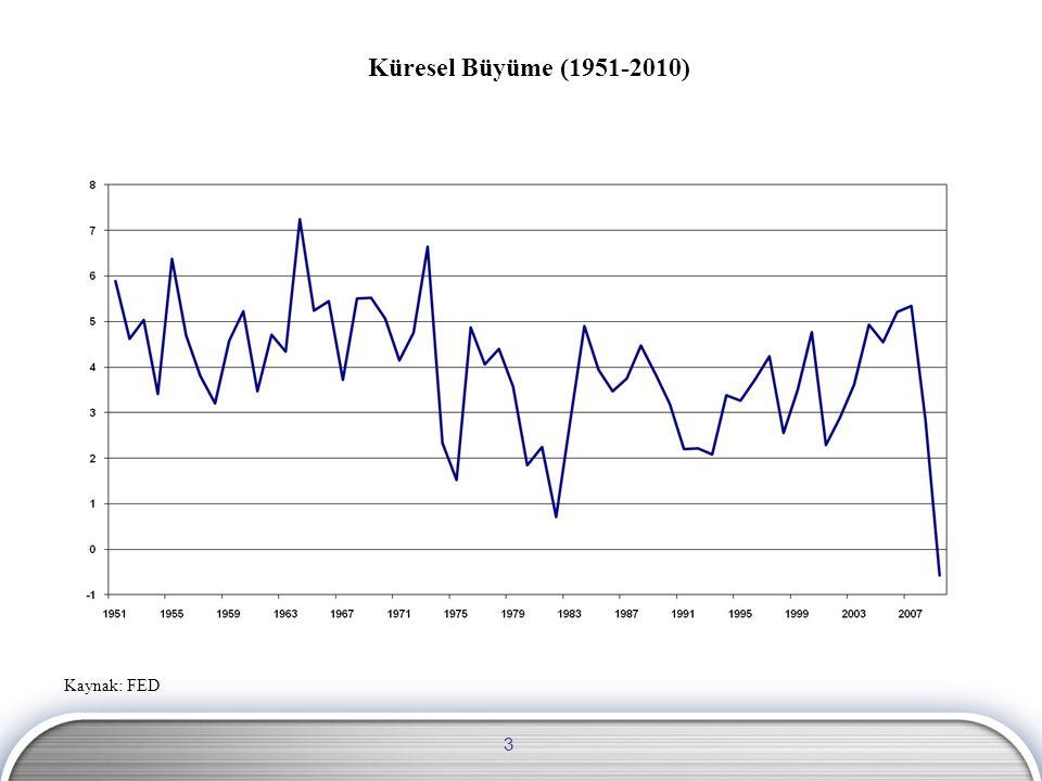 14 Kaynak: IMF, OVP (2011-2013) Kamu Borç Stoku/GSYH (2010, %)