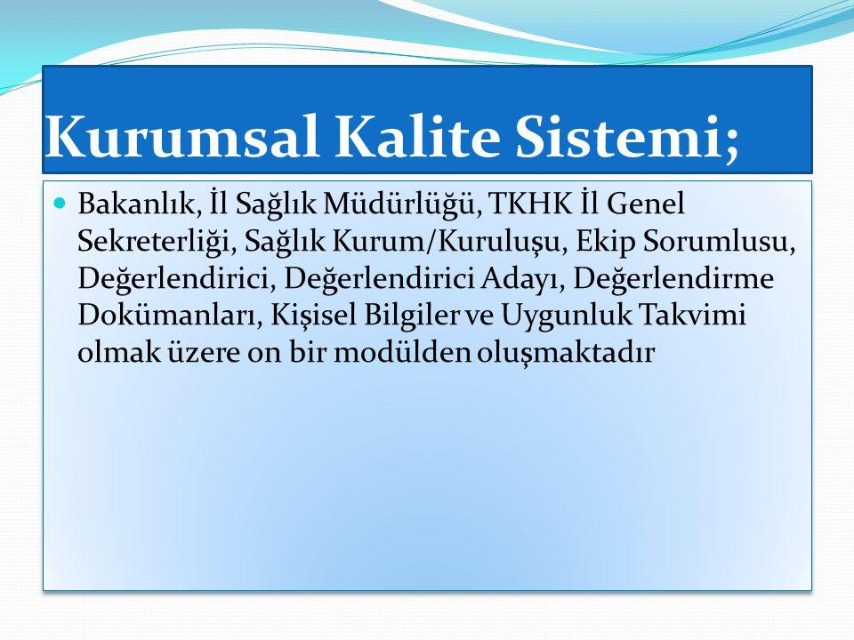 Kurumsal Kalite Sistemi; Bakanlık, İl Sağlık Müdürlüğü, TKHK İl Genel Sekreterliği, Sağlık Kurum/Kuruluşu, Ekip Sorumlusu, Değerlendirici, Değerlendir