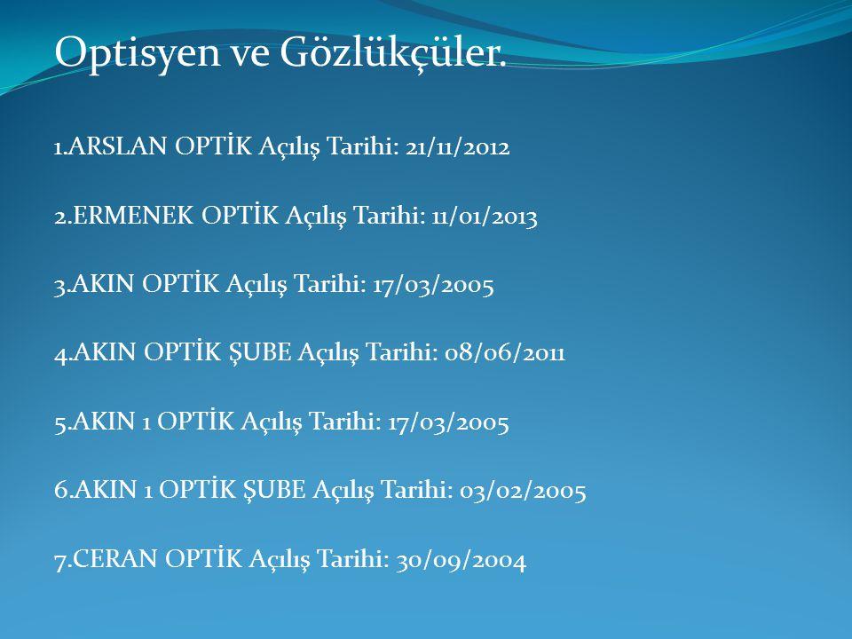 Optisyen ve Gözlükçüler. 1.ARSLAN OPTİK Açılış Tarihi: 21/11/2012 2.ERMENEK OPTİK Açılış Tarihi: 11/01/2013 3.AKIN OPTİK Açılış Tarihi: 17/03/2005 4.A