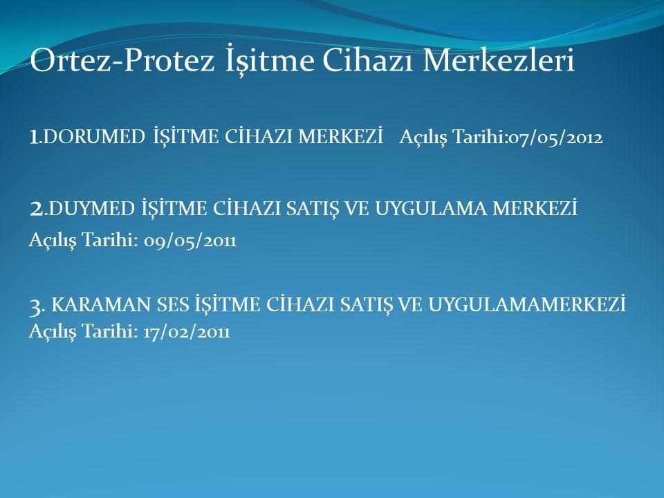 Ortez-Protez İşitme Cihazı Merkezleri 1.DORUMED İŞİTME CİHAZI MERKEZİ Açılış Tarihi:07/05/2012 2.DUYMED İŞİTME CİHAZI SATIŞ VE UYGULAMA MERKEZİ Açılış