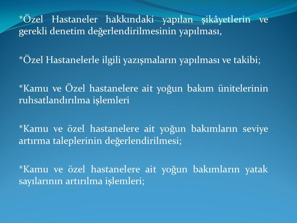 Özel Muayenehane: 1.Dr. Selahattin ÖZMEN (Genel) Açılış Tarihi: 06/09/1988 2.