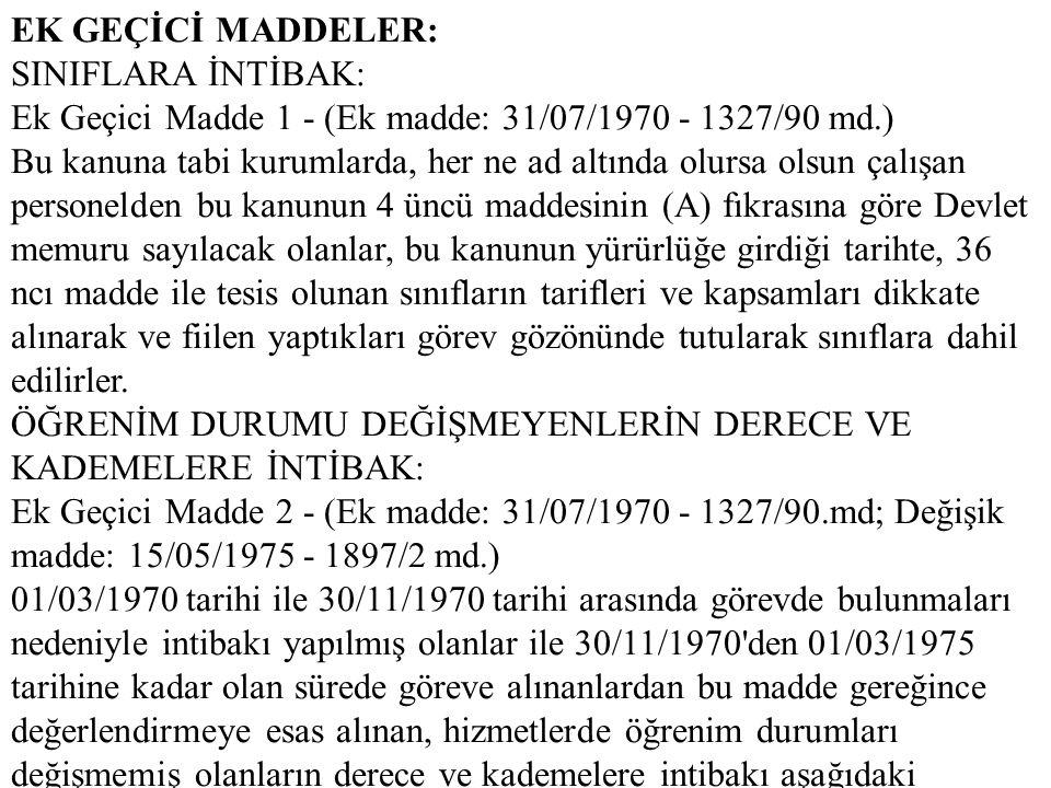 EK GEÇİCİ MADDELER: SINIFLARA İNTİBAK: Ek Geçici Madde 1 - (Ek madde: 31/07/1970 - 1327/90 md.) Bu kanuna tabi kurumlarda, her ne ad altında olursa ol