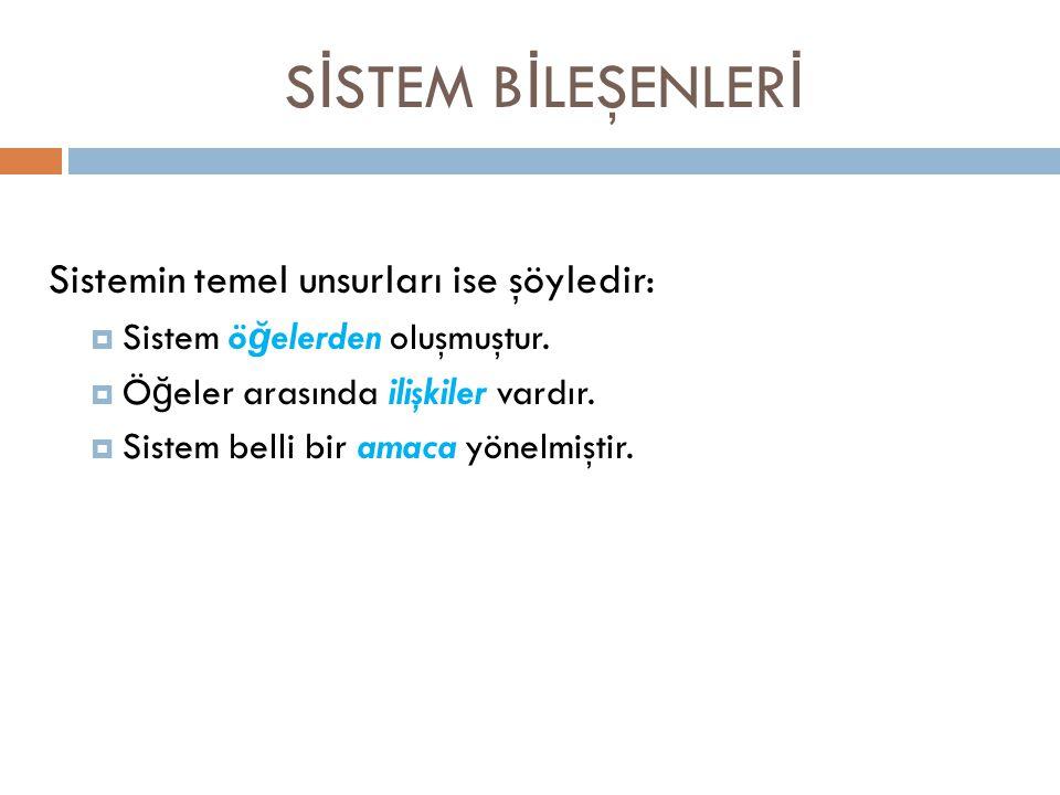 S İ STEM B İ LEŞENLER İ Sistemin temel unsurları ise şöyledir:  Sistem ö ğ elerden oluşmuştur.  Ö ğ eler arasında ilişkiler vardır.  Sistem belli b