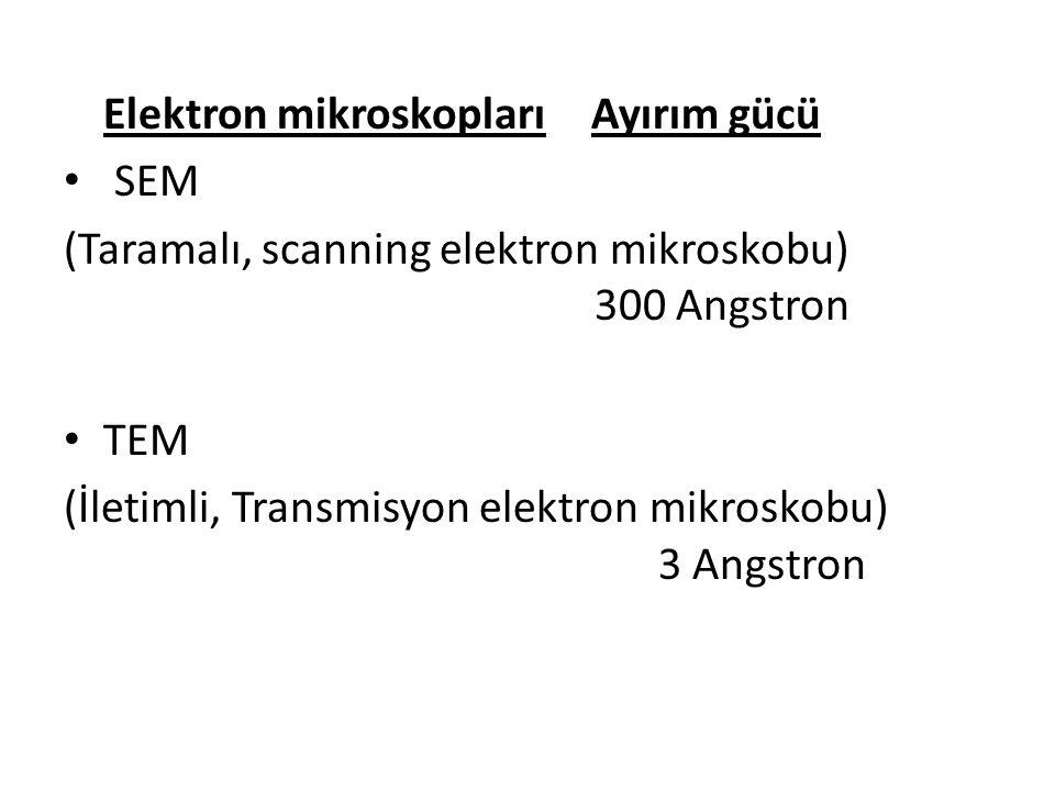 Elektron mikroskoplarıAyırım gücü SEM (Taramalı, scanning elektron mikroskobu) 300 Angstron TEM (İletimli, Transmisyon elektron mikroskobu) 3 Angstron