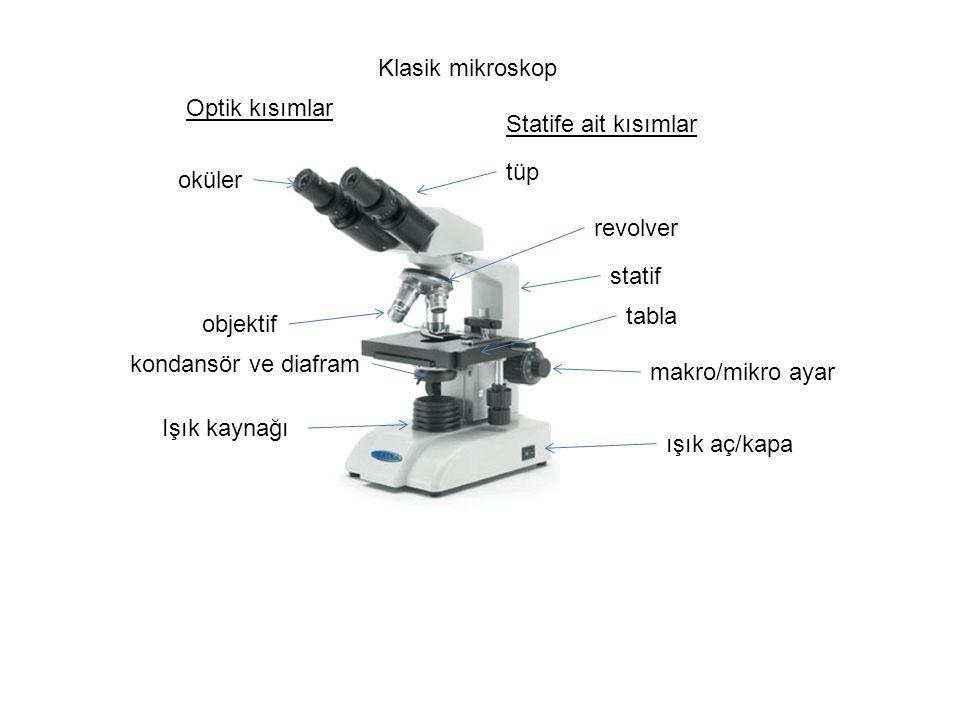 oküler tüp revolver statif tabla makro/mikro ayar objektif Klasik mikroskop kondansör ve diafram Işık kaynağı ışık aç/kapa Optik kısımlar Statife ait