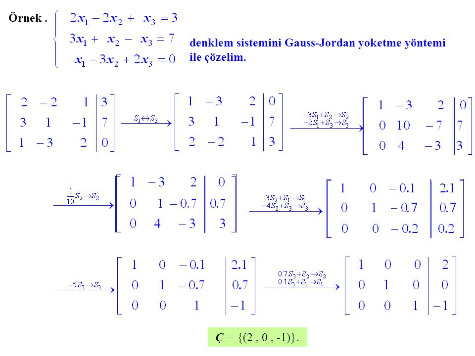 Örnek. denklem sistemini Gauss-Jordan yoketme yöntemi ile çözelim. Ç = {(2, 0, -1)}.