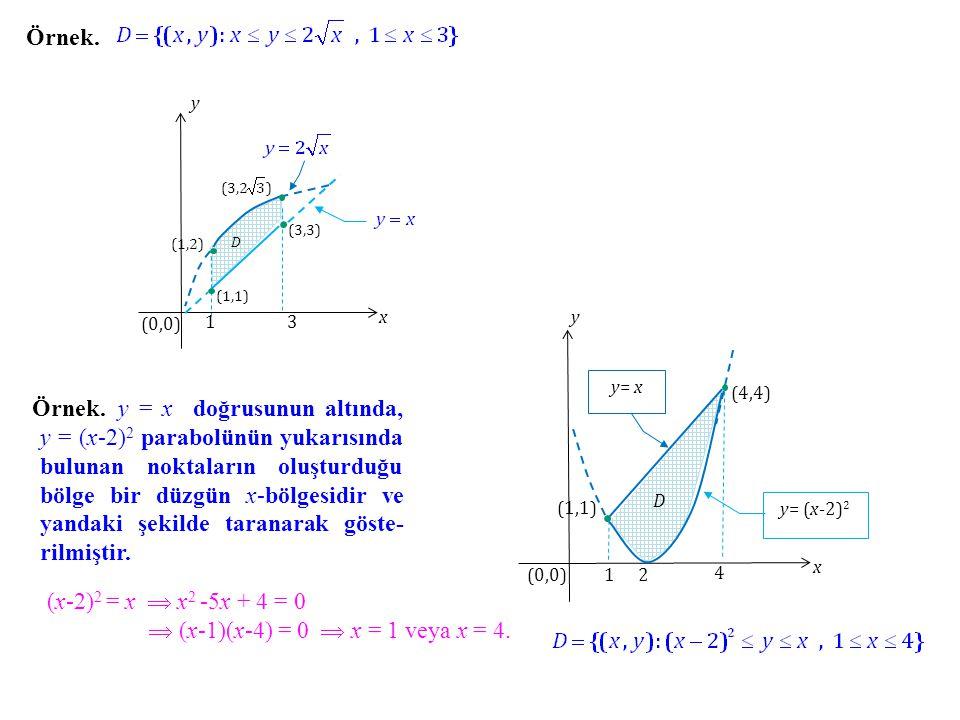 Örnek. x y (0,0) 13 D (1,1) (3,3) (1,2) (3,2 ) Örnek. y = x doğrusunun altında, y = (x-2) 2 parabolünün yukarısında bulunan noktaların oluşturduğu böl