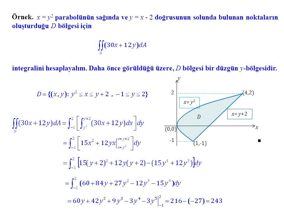 Örnek. x = y 2 parabolünün sağında ve y = x - 2 doğrusunun solunda bulunan noktaların oluşturduğu D bölgesi için integralini hesaplayalım. Daha önce g