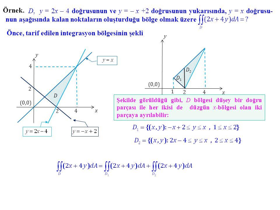 y x 2 D1D1 4 D2D2 1 Örnek. D, y = 2x – 4 doğrusunun ve y = – x +2 doğrusunun yukarısında, y = x doğrusu- nun aşağısında kalan noktaların oluşturduğu b