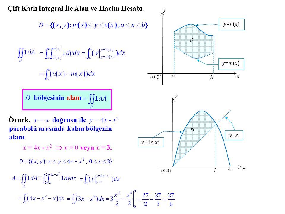 Çift Katlı İntegral İle Alan ve Hacim Hesabı. x y y=m(x)y=m(x) y=n(x)y=n(x) a b D D bölgesinin alanı Örnek. y = x doğrusu ile y = 4x - x 2 parabolü ar