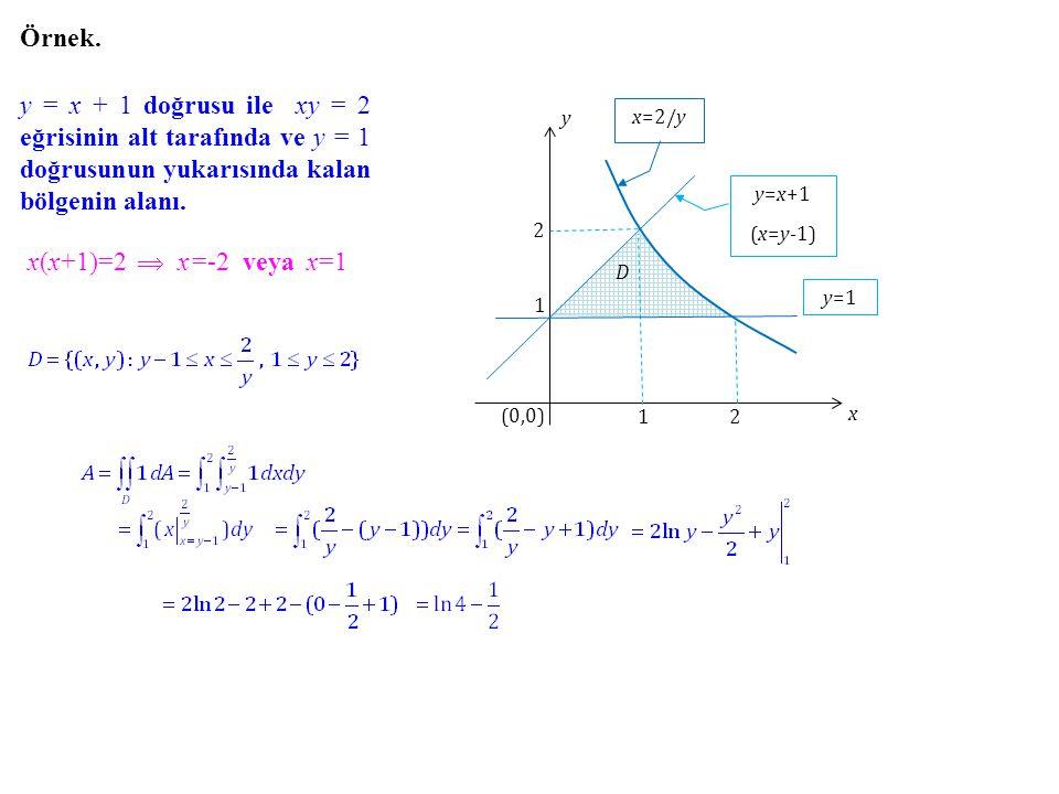 Örnek. y = x + 1 doğrusu ile xy = 2 eğrisinin alt tarafında ve y = 1 doğrusunun yukarısında kalan bölgenin alanı. x(x+1)=2  x=-2 veya x=1 x y (0,0) x