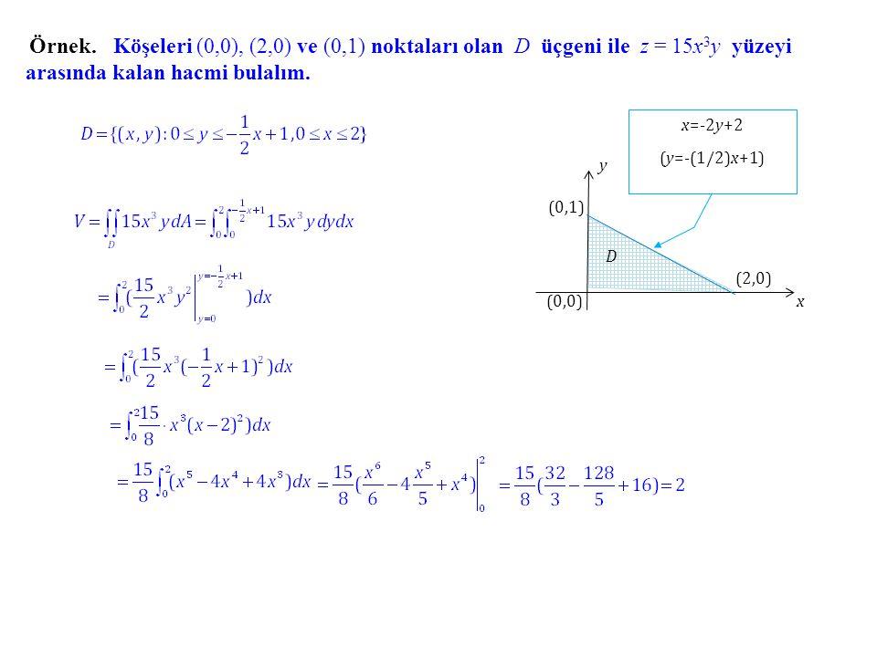Örnek. Köşeleri (0,0), (2,0) ve (0,1) noktaları olan D üçgeni ile z = 15x 3 y yüzeyi arasında kalan hacmi bulalım. x y (0,0) x=-2y+2 (y=-(1/2)x+1) D (