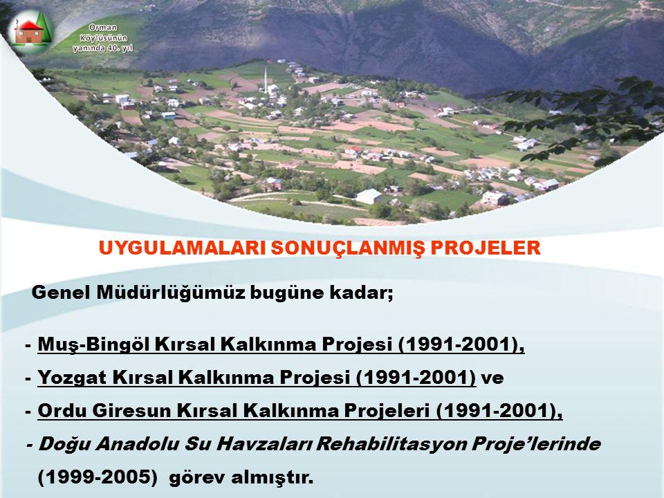 UYGULAMALARI SONUÇLANMIŞ PROJELER Genel Müdürlüğümüz bugüne kadar; - Muş-Bingöl Kırsal Kalkınma Projesi (1991-2001), - Yozgat Kırsal Kalkınma Projesi