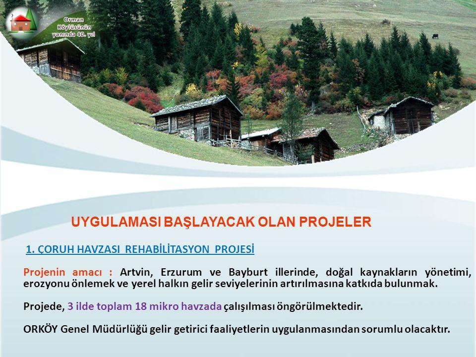 UYGULAMASI BAŞLAYACAK OLAN PROJELER 1. ÇORUH HAVZASI REHABİLİTASYON PROJESİ Projenin amacı : Artvin, Erzurum ve Bayburt illerinde, doğal kaynakların y