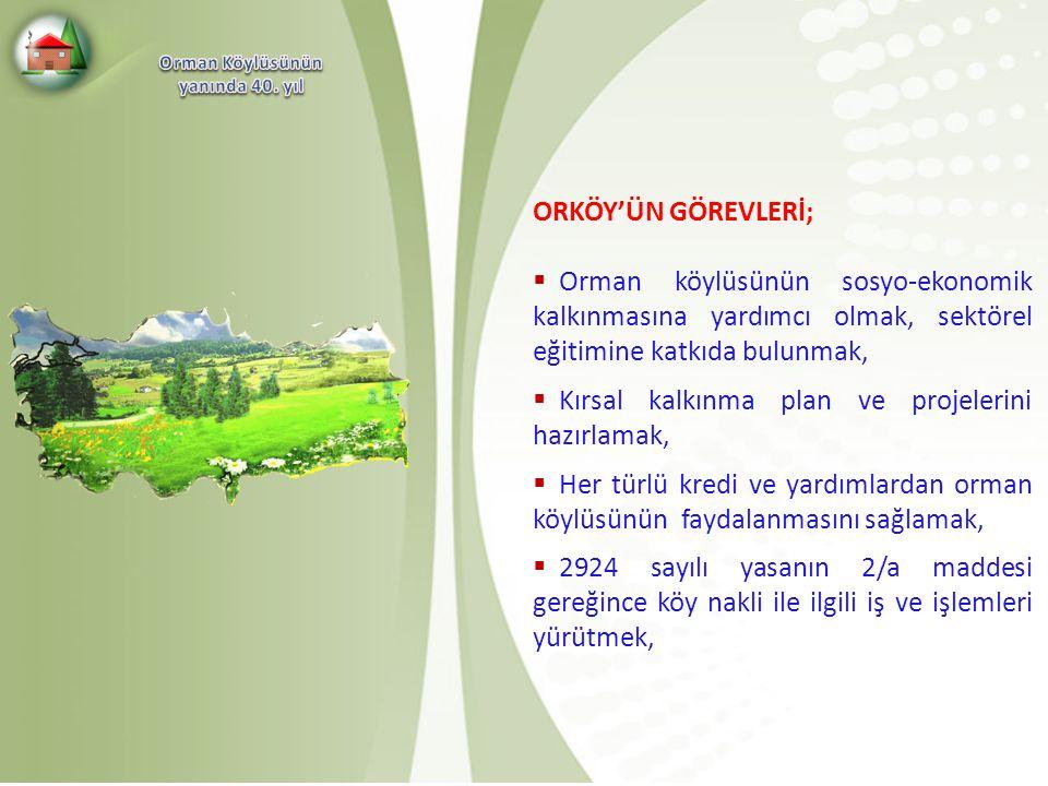 ORKÖY'ÜN GÖREVLERİ;  Orman köylüsünün sosyo-ekonomik kalkınmasına yardımcı olmak, sektörel eğitimine katkıda bulunmak,  Kırsal kalkınma plan ve proj