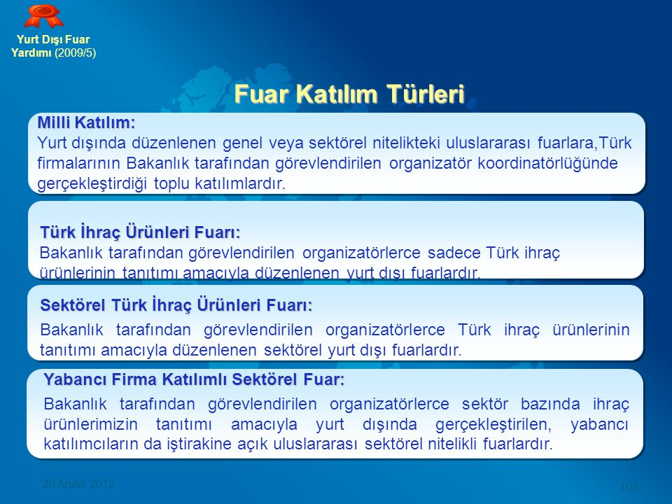 Yurt Dışı Fuar Yardımı (2009/5) Fuar Katılım Türleri 100 Türk İhraç Ürünleri Fuarı: Bakanlık tarafından görevlendirilen organizatörlerce sadece Türk