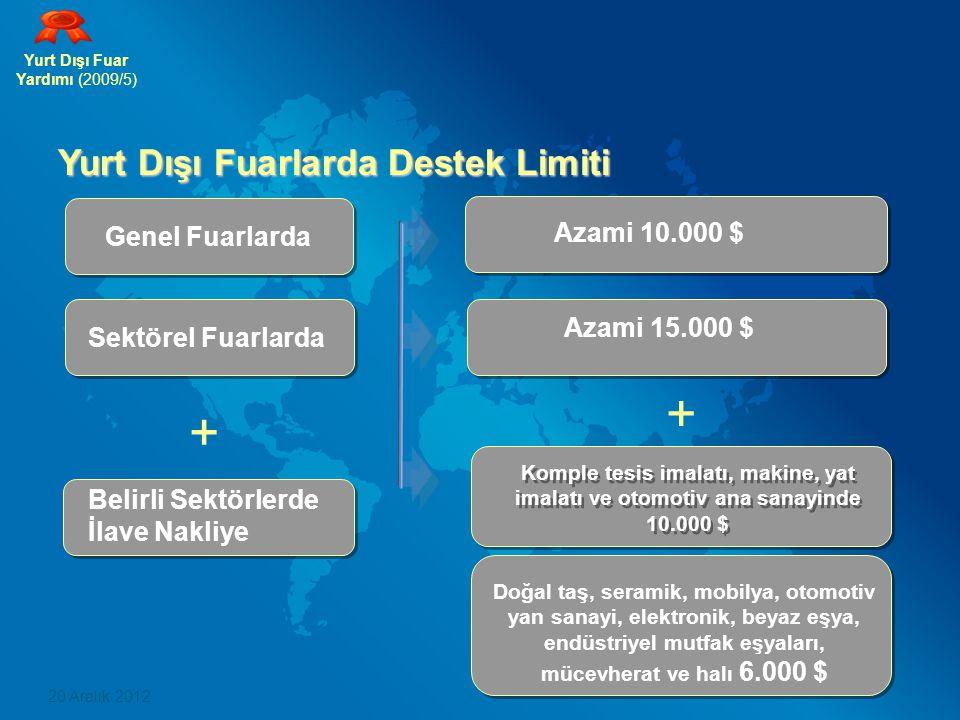 Yurt Dışı Fuar Yardımı (2009/5) Yurt Dışı Fuarlarda Destek Limiti + 20 Aralık 2012 Genel Fuarlarda Azami 10.000 $ Sektörel Fuarlarda Azami 15.000 $ B