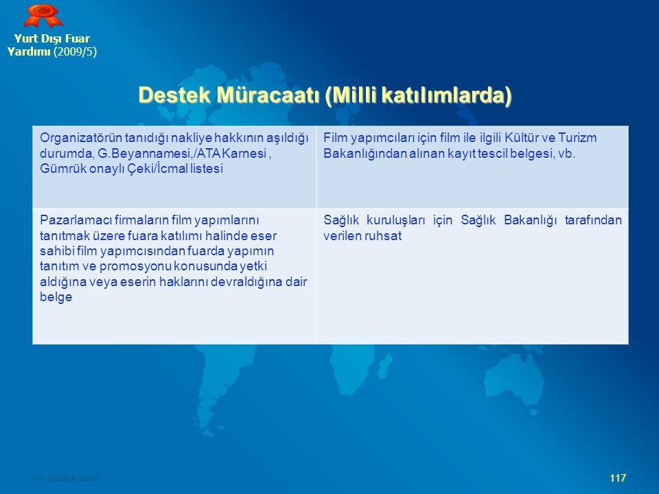 Yurt Dışı Fuar Yardımı (2009/5) 20 Aralık 2012 117 Organizatörün tanıdığı nakliye hakkının aşıldığı durumda, G.Beyannamesi,/ATA Karnesi, Gümrük onayl