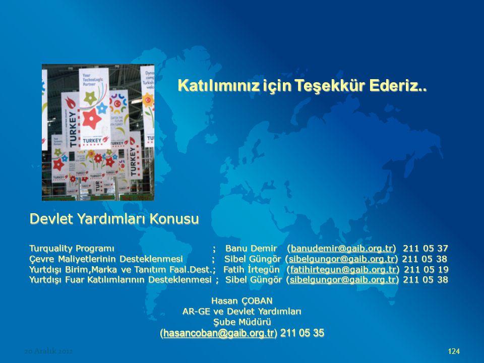 20 Aralık 2012 124 Katılımınız için Teşekkür Ederiz.. Devlet Yardımları Konusu Turquality Programı ; Banu Demir (banudemir@gaib.org.tr) 211 05 37 banu