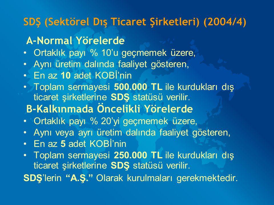 TANITIM FAALİYETLERİNİN DESTEKLENMESİ Görsel ve yazılı tanıtım (Yurtdışına yönelik Türkçe yayın yapan televizyonları, gazeteleri, vb.