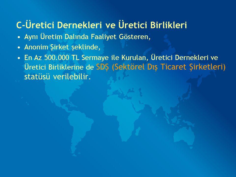 DIŞ TİCARET SERMAYE ŞİRKETLERİ (DTSŞ) (2004/12)  Ödenmiş sermayeleri 2 milyon TL.