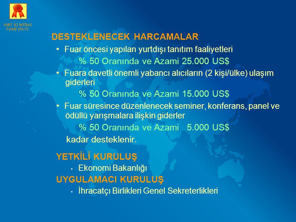 DESTEKLENECEK HARCAMALAR Fuar öncesi yapılan yurtdışı tanıtım faaliyetleri % 50 Oranında ve Azami 25.000 US$ Fuara davetli önemli yabancı alıcıların (