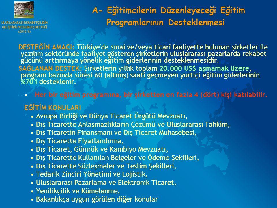 DESTEĞİN AMACI: Türkiye'de sınai ve/veya ticari faaliyette bulunan şirketler ile yazılım sektöründe faaliyet gösteren şirketlerin uluslararası pazarla