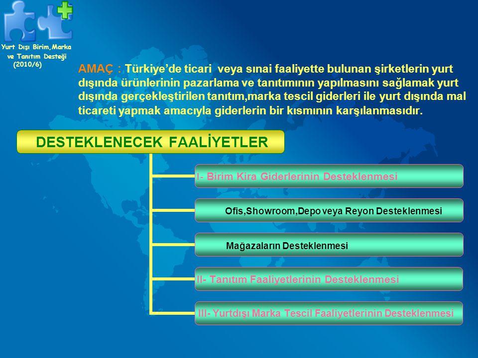 AMAÇ : Türkiye'de ticari veya sınai faaliyette bulunan şirketlerin yurt dışında ürünlerinin pazarlama ve tanıtımının yapılmasını sağlamak yurt dışında