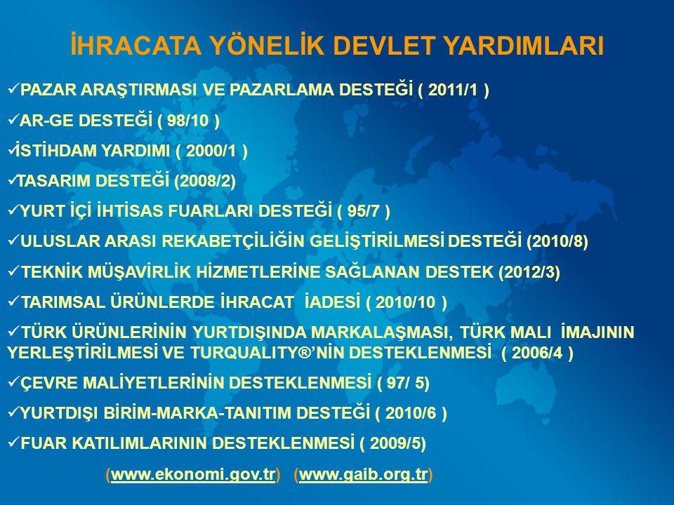 Yurt Dışı Fuar Yardımı (2009/5) Milli Katılım Fuarları Türk ihraç ürünlerinin tanıtılması ve pazarlanması amacıyla yurt dışında düzenlenen; ticari nitelikli Türk İhraç Ürünleri Fuarı, Sektörel Türk İhraç Ürünleri Fuarı,Yabancı Firma Katılımlı Sektörel Fuar ve genel veya sektörel nitelikteki uluslararası fuarlara Milli Katılım organizasyonudur.