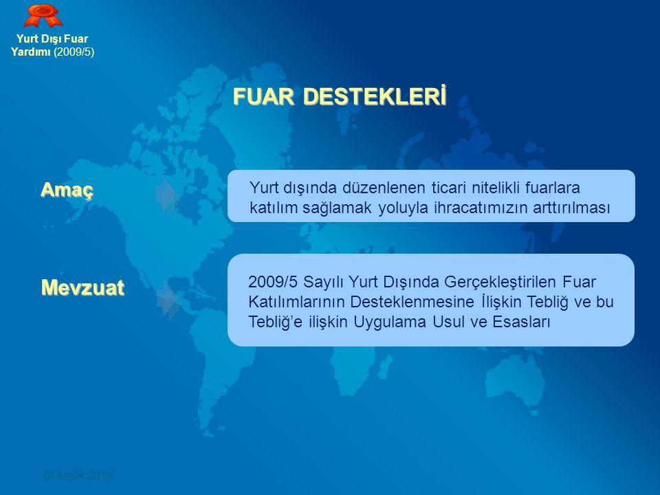Yurt Dışı Fuar Yardımı (2009/5) Yurt dışında düzenlenen ticari nitelikli fuarlara katılım sağlamak yoluyla ihracatımızın arttırılması 20 Aralık 2012