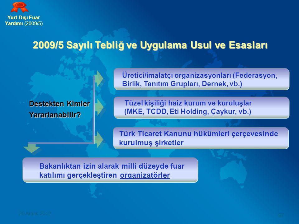 Yurt Dışı Fuar Yardımı (2009/5) 97 2009/5 Sayılı Tebliğ ve Uygulama Usul ve Esasları Destekten Kimler Yararlanabilir? Üretici/imalatçı organizasyonla