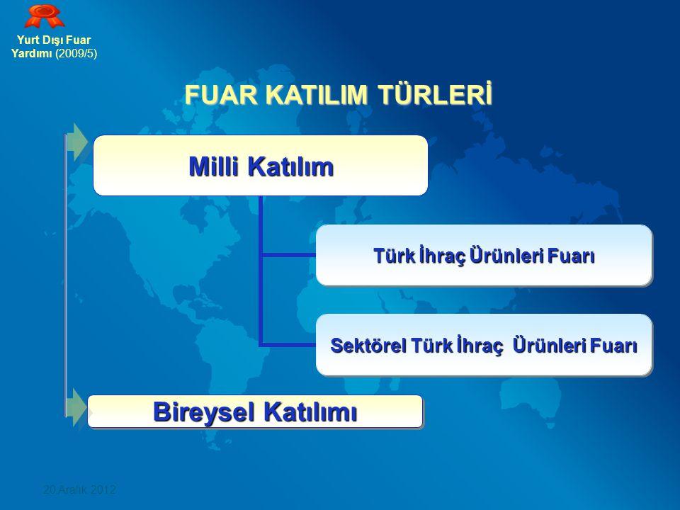 Yurt Dışı Fuar Yardımı (2009/5) FUAR KATILIM TÜRLERİ Milli Katılım Türk İhraç Ürünleri Fuarı Sektörel Türk İhraç Ürünleri Fuarı Bireysel Katılımı 20