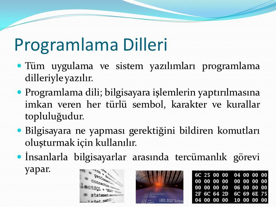 Programlama Dilleri Tüm uygulama ve sistem yazılımları programlama dilleriyle yazılır. Programlama dili; bilgisayara işlemlerin yaptırılmasına imkan v