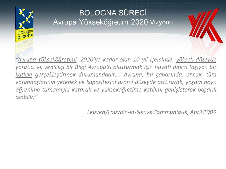 3 BOLOGNA SÜRECİ Tarihçe Bologna Deklarasyonu, 1999 (29 ülke) Prag, 2001 (33 ülke Türkiye'nin katılımı) Berlin, 2003 (40 ülke) Bergen, 2005 (45 ülke) Londra, 2007 (46 ülke) Leuven, 2009 Budapeşte-Viyana, 2010 (47 ülke) Bükreş, 27-28 Nisan 2012 Erivan 2015, 2018 ve 2020