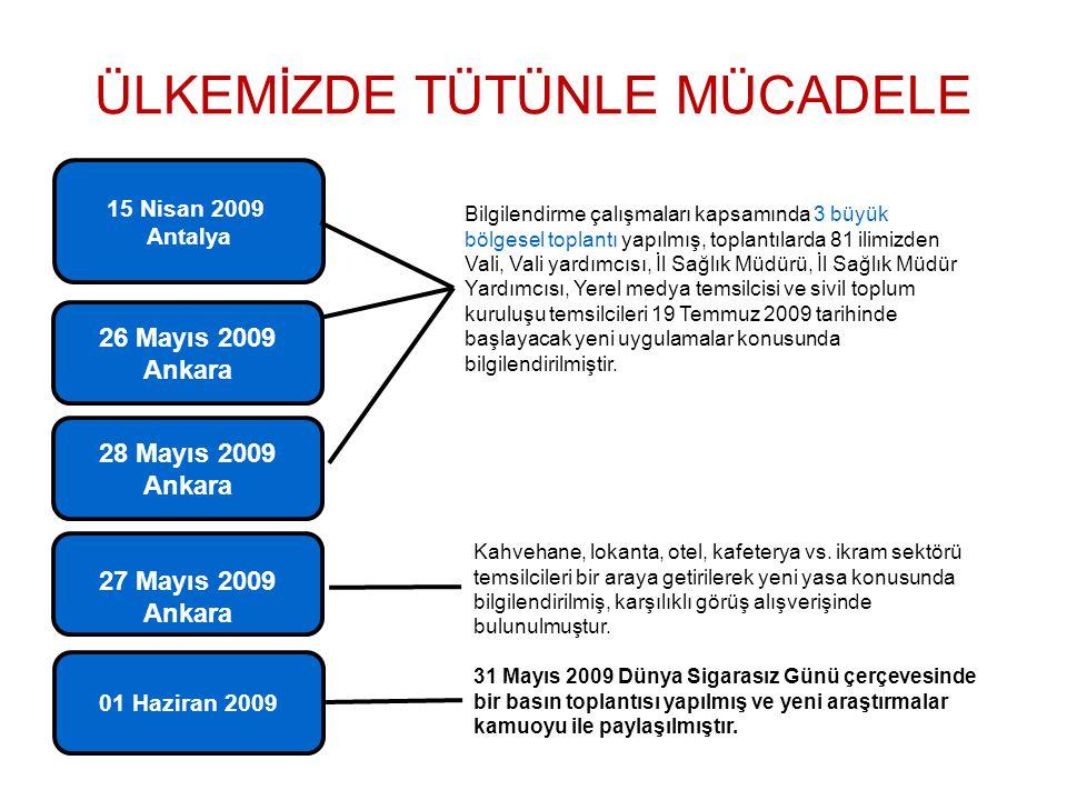 ÜLKEMİZDE TÜTÜNLE MÜCADELE 15 Nisan 2009 Antalya Bilgilendirme çalışmaları kapsamında 3 büyük bölgesel toplantı yapılmış, toplantılarda 81 ilimizden V