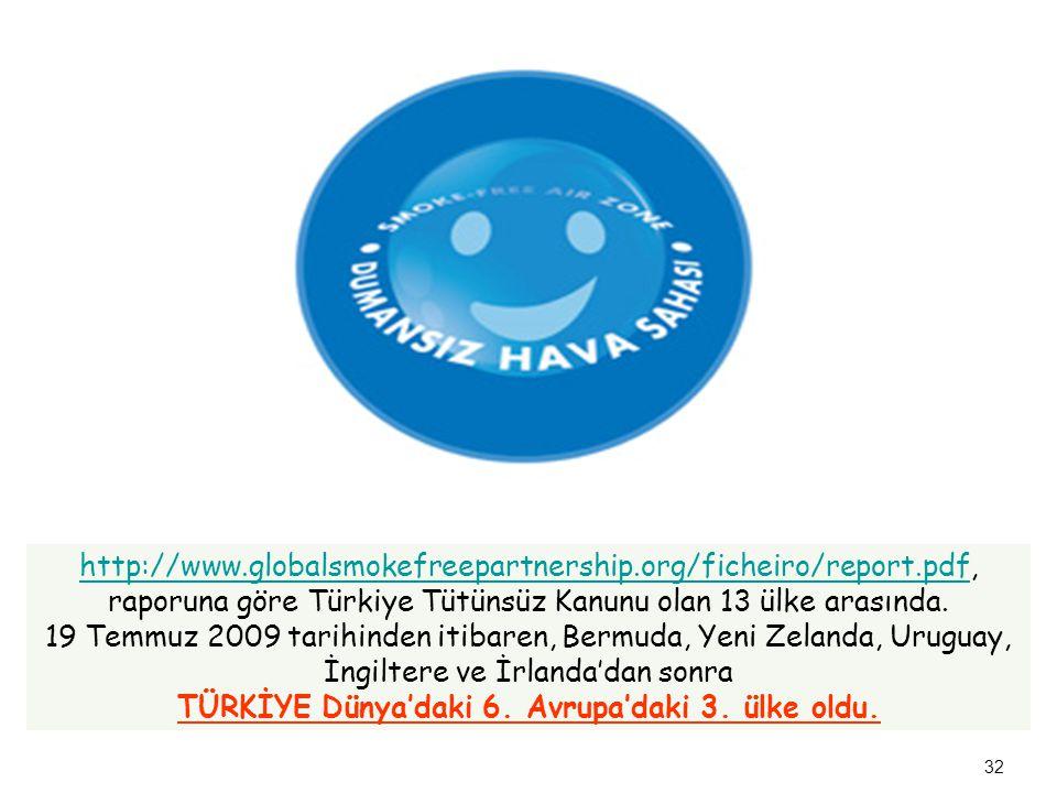 32 http://www.globalsmokefreepartnership.org/ficheiro/report.pdfhttp://www.globalsmokefreepartnership.org/ficheiro/report.pdf, raporuna göre Türkiye T
