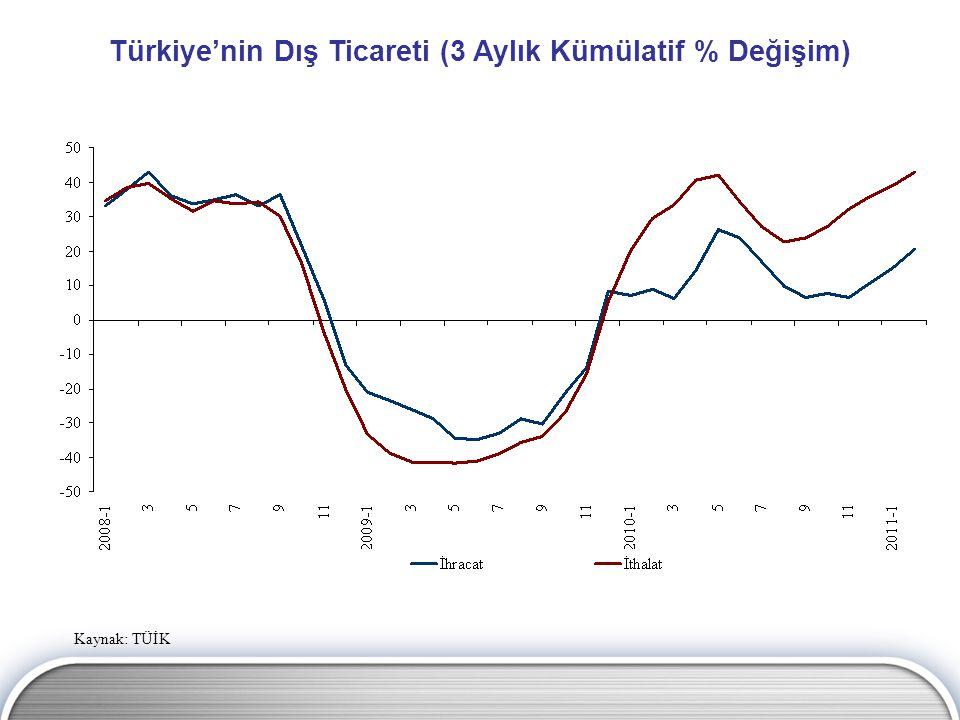  Türkiye ekonomisi, 2002 yılından günümüze kadar güçlü ekonomik büyümeye eşlik eden yoğun yabancı kaynak kullanımı sürecine ve disiplinli bir kamu maliyesi uygulamasına sahne olmuştur.