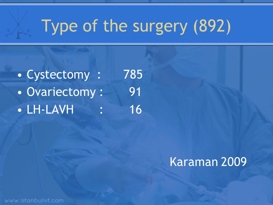 Type of the surgery (892) Cystectomy : 785 Ovariectomy : 91 LH-LAVH : 16 Karaman 2009