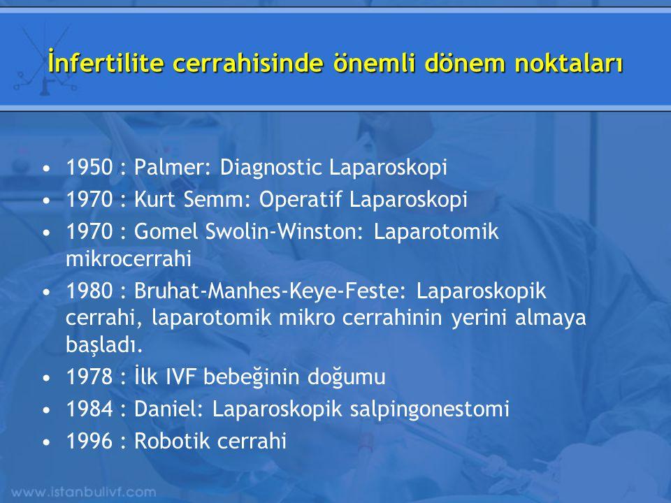 İnfertilite cerrahisinde önemli dönem noktaları 1950 : Palmer: Diagnostic Laparoskopi 1970 : Kurt Semm: Operatif Laparoskopi 1970 : Gomel Swolin-Winston: Laparotomik mikrocerrahi 1980 : Bruhat-Manhes-Keye-Feste: Laparoskopik cerrahi, laparotomik mikro cerrahinin yerini almaya başladı.